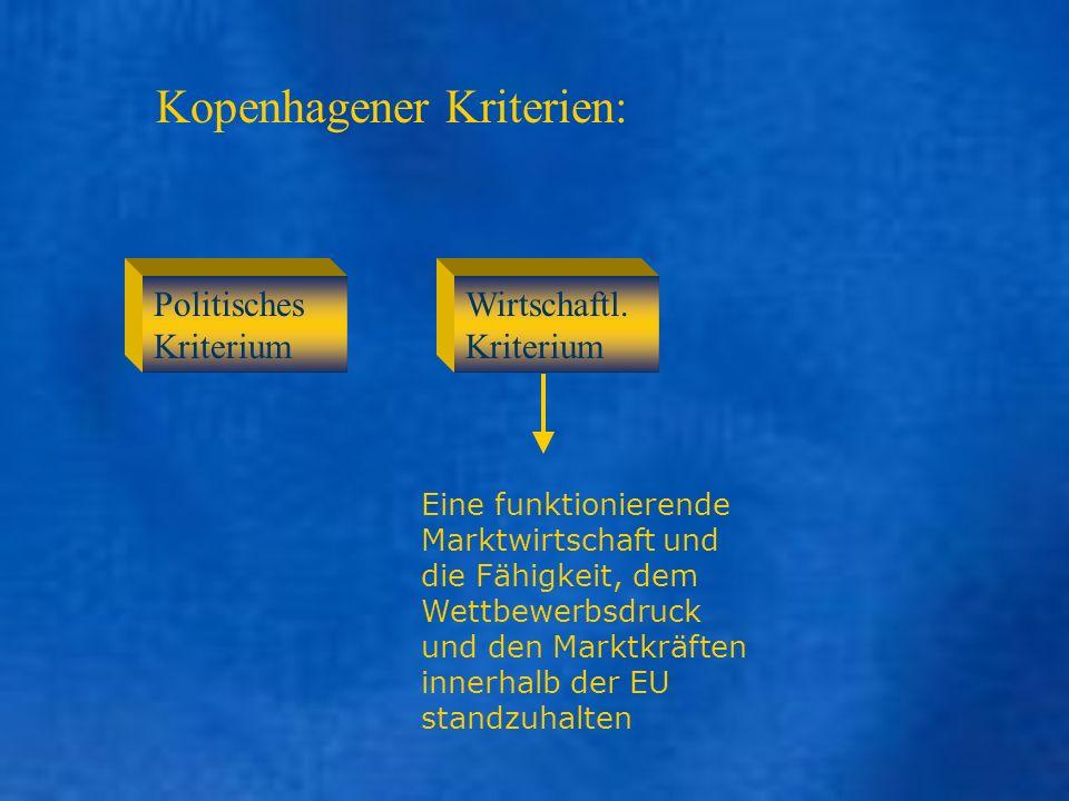 Kopenhagener Kriterien: Wirtschaftl. Kriterium Eine funktionierende Marktwirtschaft und die Fähigkeit, dem Wettbewerbsdruck und den Marktkräften inner