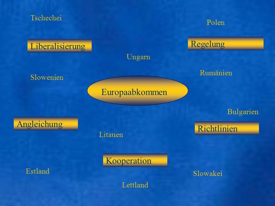 Europaabkommen Liberalisierung Richtlinien Angleichung Kooperation Regelung Ungarn Tschechei Bulgarien Lettland Estland Polen Slowenien Litauen Rumäni