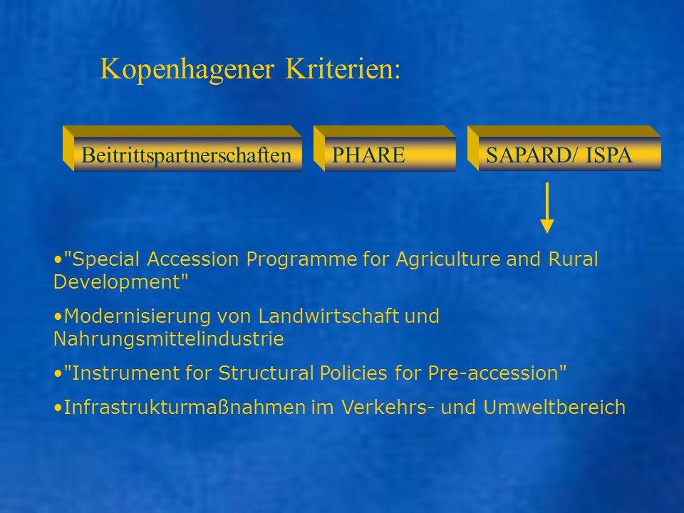 Kopenhagener Kriterien: PHAREBeitrittspartnerschaften