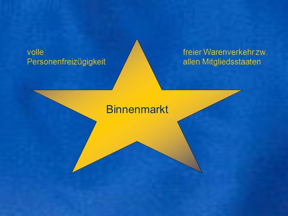 Binnenmarkt freier Warenverkehr zw. allen Mitgliedsstaaten volle Personenfreiz ü gigkeit