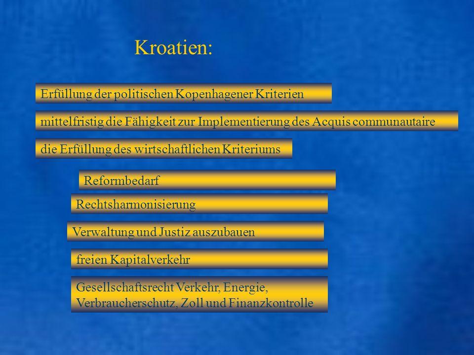 Kroatien: Erfüllung der politischen Kopenhagener Kriterien mittelfristig die Fähigkeit zur Implementierung des Acquis communautaire die Erfüllung des