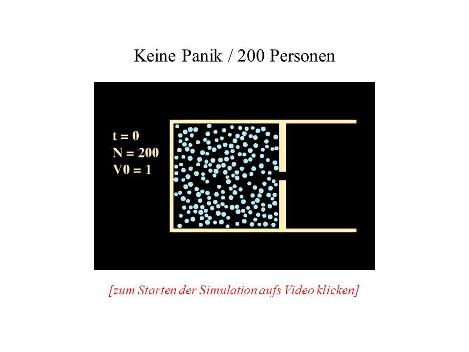 Keine Panik / 200 Personen [zum Starten der Simulation aufs Video klicken]