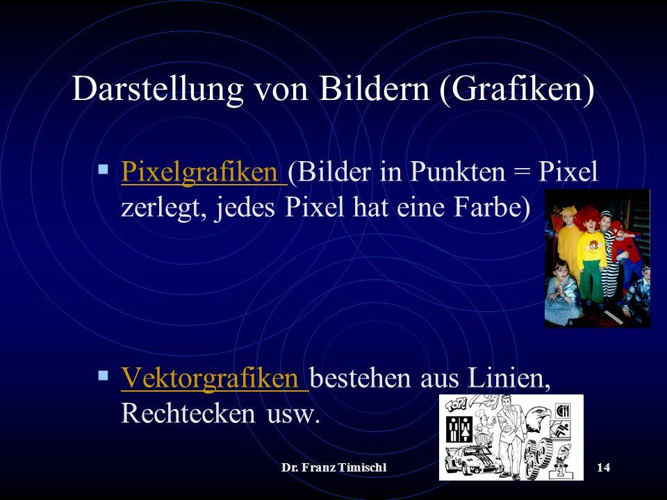Dr. Franz Timischl14 Darstellung von Bildern (Grafiken) Pixelgrafiken (Bilder in Punkten = Pixel zerlegt, jedes Pixel hat eine Farbe) Pixelgrafiken Ve