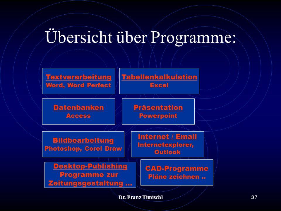 Dr. Franz Timischl37 Übersicht über Programme: Textverarbeitung Word, Word Perfect Tabellenkalkulation Excel Datenbanken Access Präsentation Powerpoin