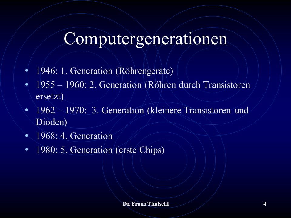 Dr. Franz Timischl15 Software Betriebssystem Anwendungsprogramme