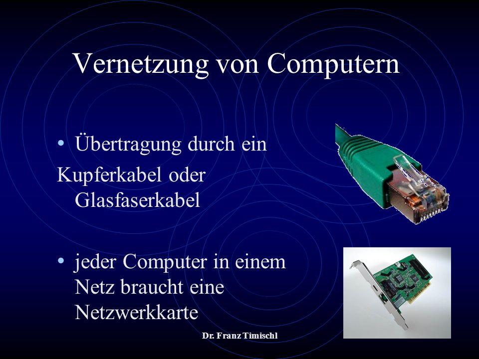 Dr. Franz Timischl56 Übertragung durch ein Kupferkabel oder Glasfaserkabel jeder Computer in einem Netz braucht eine Netzwerkkarte Vernetzung von Comp