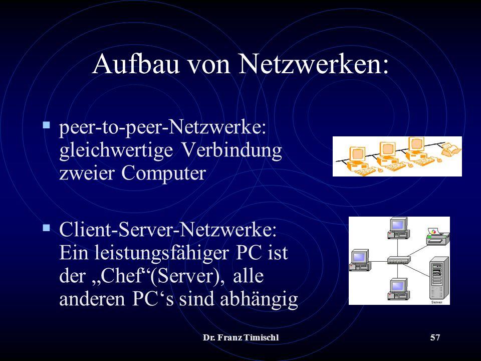 Dr. Franz Timischl57 Aufbau von Netzwerken: peer-to-peer-Netzwerke: gleichwertige Verbindung zweier Computer Client-Server-Netzwerke: Ein leistungsfäh