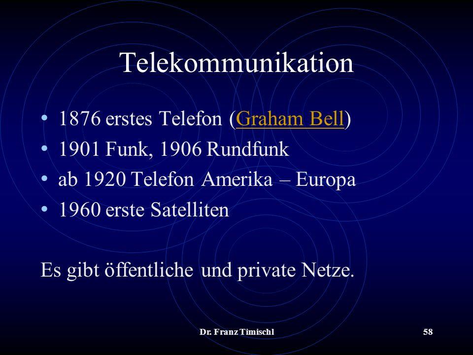 Dr. Franz Timischl58 Telekommunikation 1876 erstes Telefon (Graham Bell)Graham Bell 1901 Funk, 1906 Rundfunk ab 1920 Telefon Amerika – Europa 1960 ers