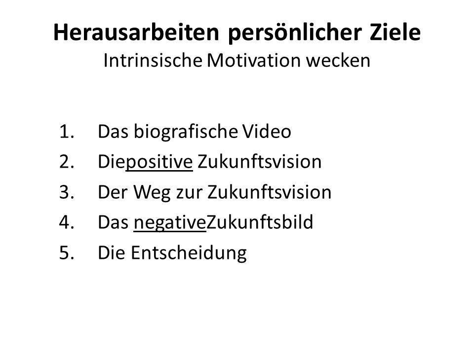 Herausarbeiten persönlicher Ziele Intrinsische Motivation wecken 1.Das biografische Video 2.Diepositive Zukunftsvision 3.Der Weg zur Zukunftsvision 4.