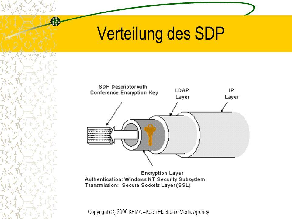 Copyright (C) 2000 KEMA –Koen Electronic Media Agency Verteilung des SDP