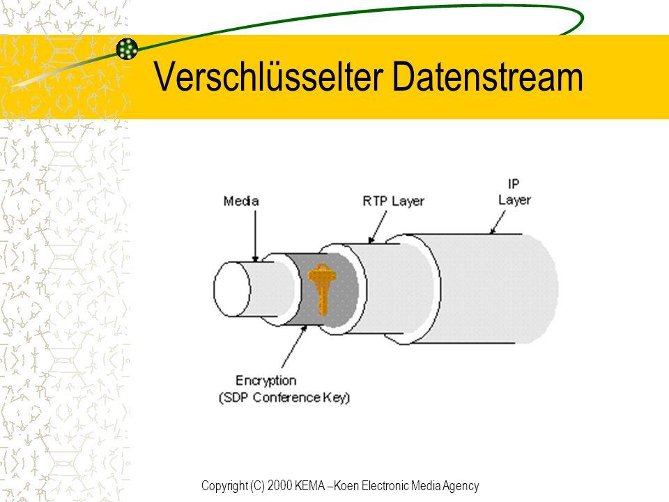 Copyright (C) 2000 KEMA –Koen Electronic Media Agency Verschlüsselter Datenstream