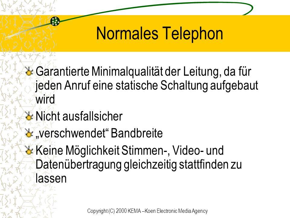 Copyright (C) 2000 KEMA –Koen Electronic Media Agency Normales Telephon Garantierte Minimalqualität der Leitung, da für jeden Anruf eine statische Sch