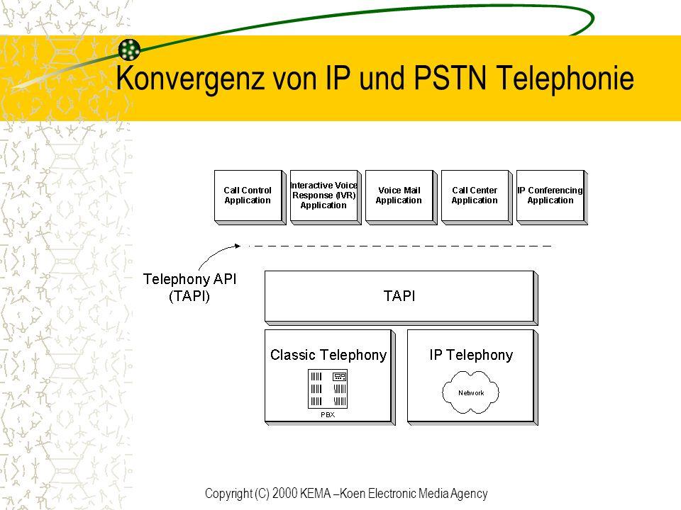 Copyright (C) 2000 KEMA –Koen Electronic Media Agency Konvergenz von IP und PSTN Telephonie