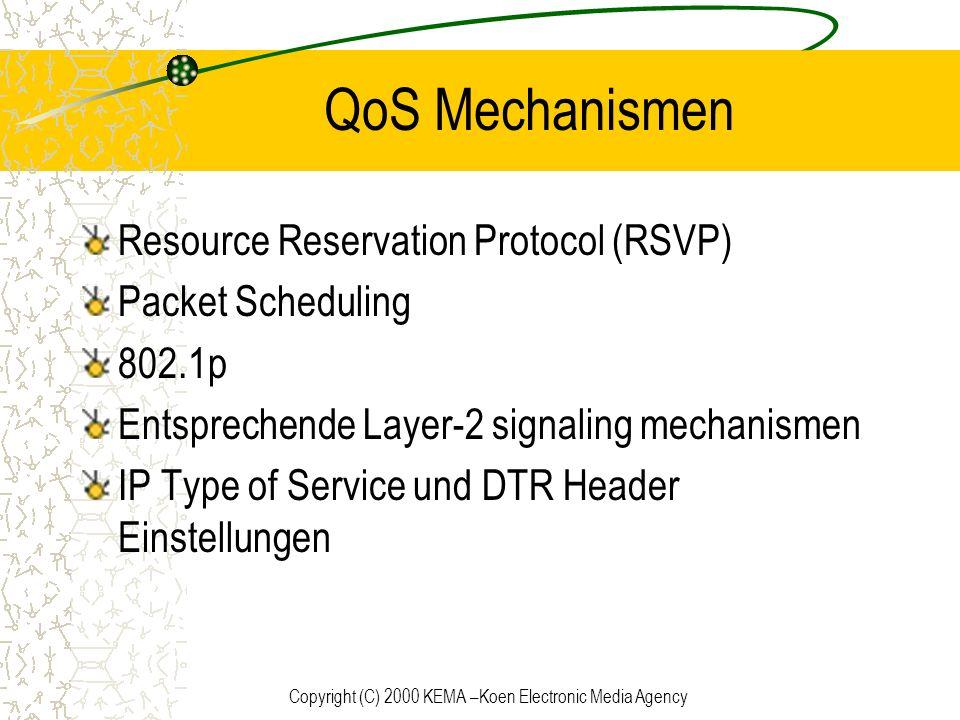 Copyright (C) 2000 KEMA –Koen Electronic Media Agency QoS Mechanismen Resource Reservation Protocol (RSVP) Packet Scheduling 802.1p Entsprechende Laye