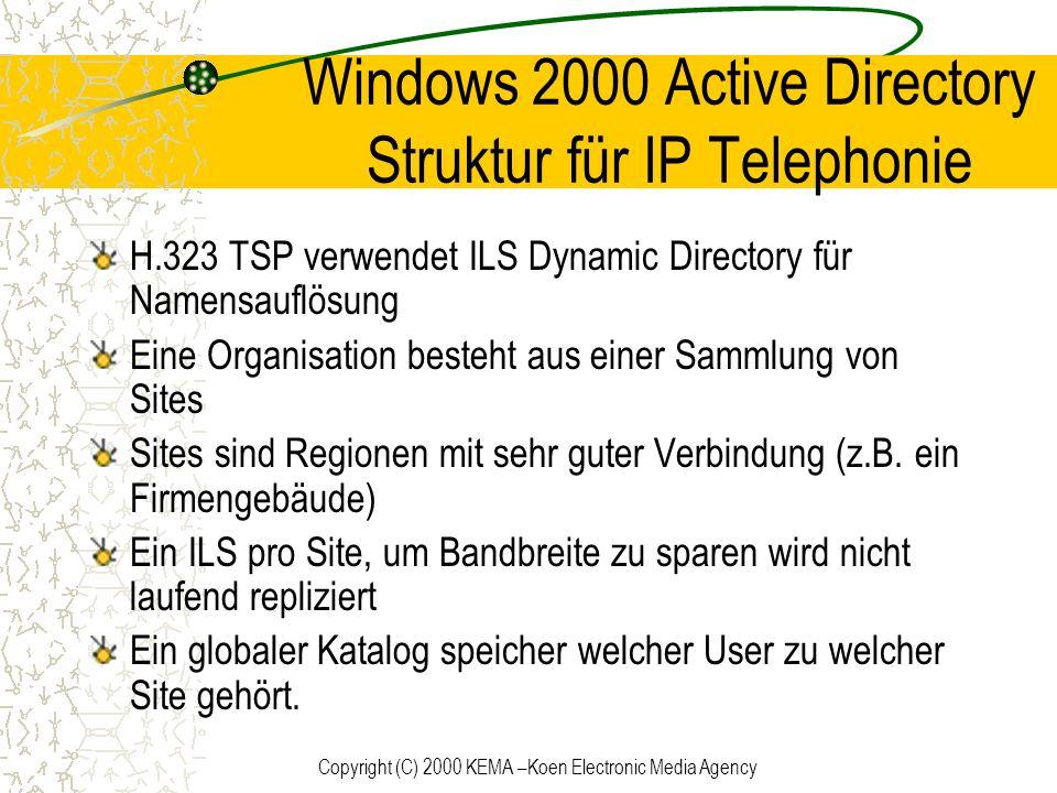 Windows 2000 Active Directory Struktur für IP Telephonie H.323 TSP verwendet ILS Dynamic Directory für Namensauflösung Eine Organisation besteht aus e