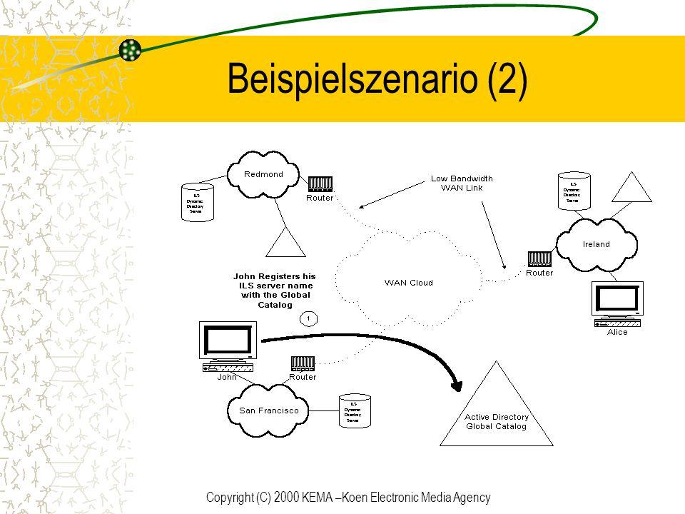 Copyright (C) 2000 KEMA –Koen Electronic Media Agency Beispielszenario (2)