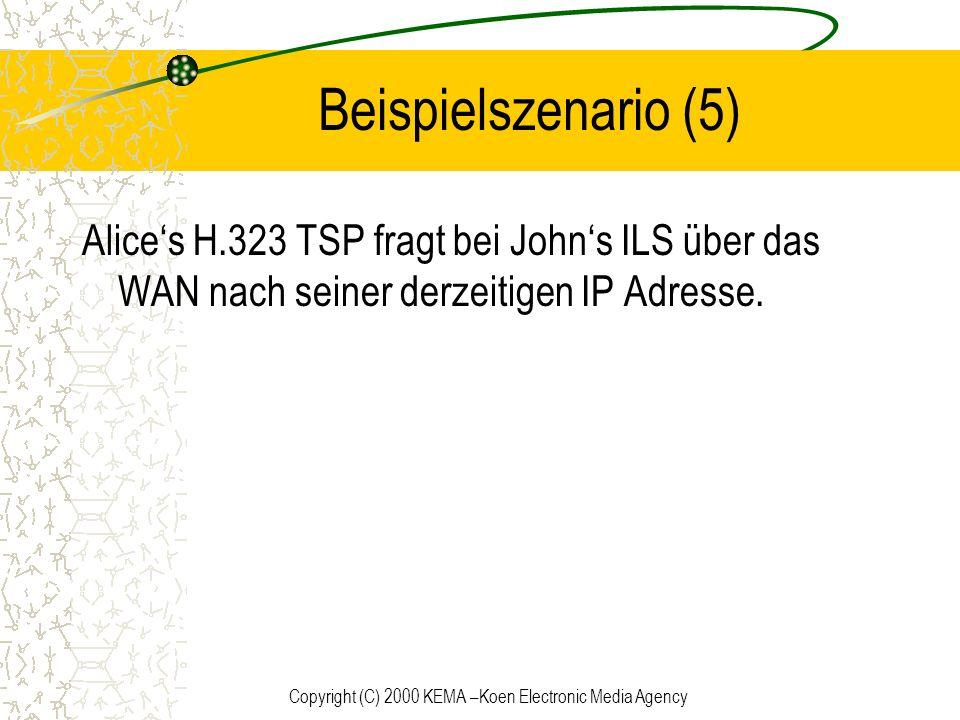 Copyright (C) 2000 KEMA –Koen Electronic Media Agency Beispielszenario (5) Alices H.323 TSP fragt bei Johns ILS über das WAN nach seiner derzeitigen I