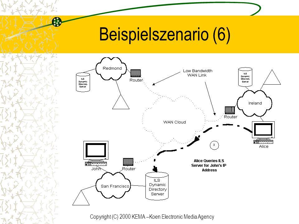 Copyright (C) 2000 KEMA –Koen Electronic Media Agency Beispielszenario (6)