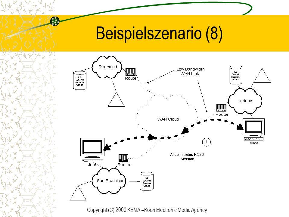 Copyright (C) 2000 KEMA –Koen Electronic Media Agency Beispielszenario (8)
