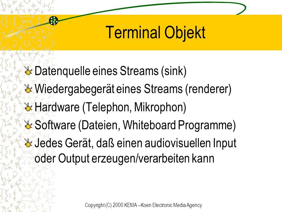 Copyright (C) 2000 KEMA –Koen Electronic Media Agency Terminal Objekt Datenquelle eines Streams (sink) Wiedergabegerät eines Streams (renderer) Hardwa