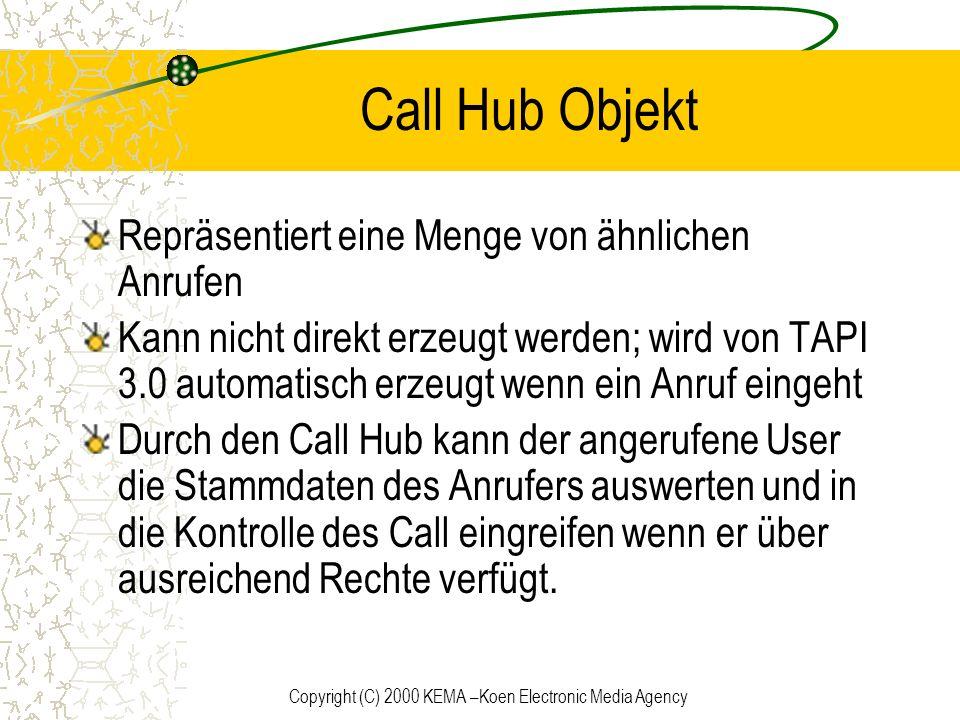 Copyright (C) 2000 KEMA –Koen Electronic Media Agency Call Hub Objekt Repräsentiert eine Menge von ähnlichen Anrufen Kann nicht direkt erzeugt werden;