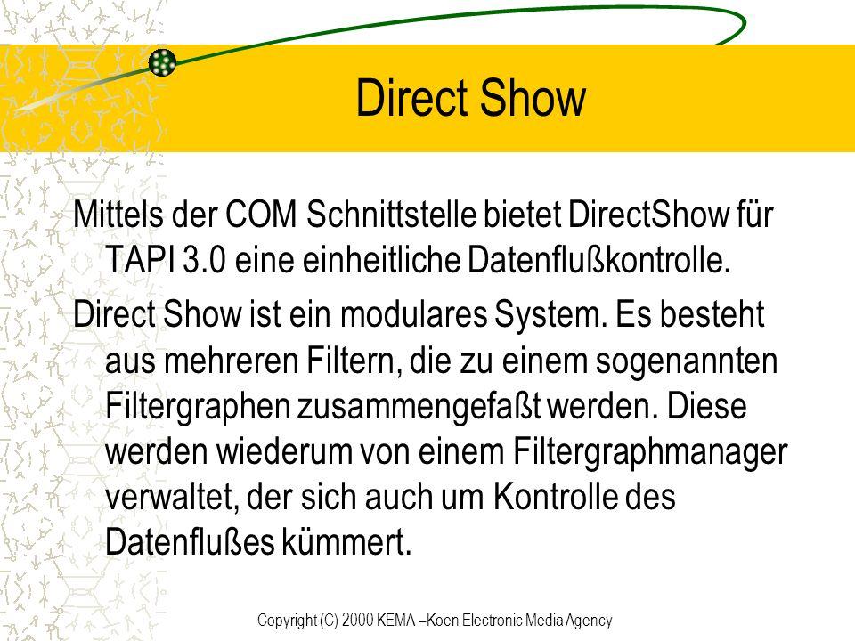 Copyright (C) 2000 KEMA –Koen Electronic Media Agency Direct Show Mittels der COM Schnittstelle bietet DirectShow für TAPI 3.0 eine einheitliche Daten