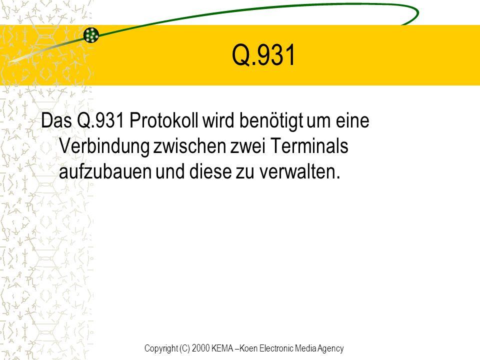 Copyright (C) 2000 KEMA –Koen Electronic Media Agency Q.931 Das Q.931 Protokoll wird benötigt um eine Verbindung zwischen zwei Terminals aufzubauen un