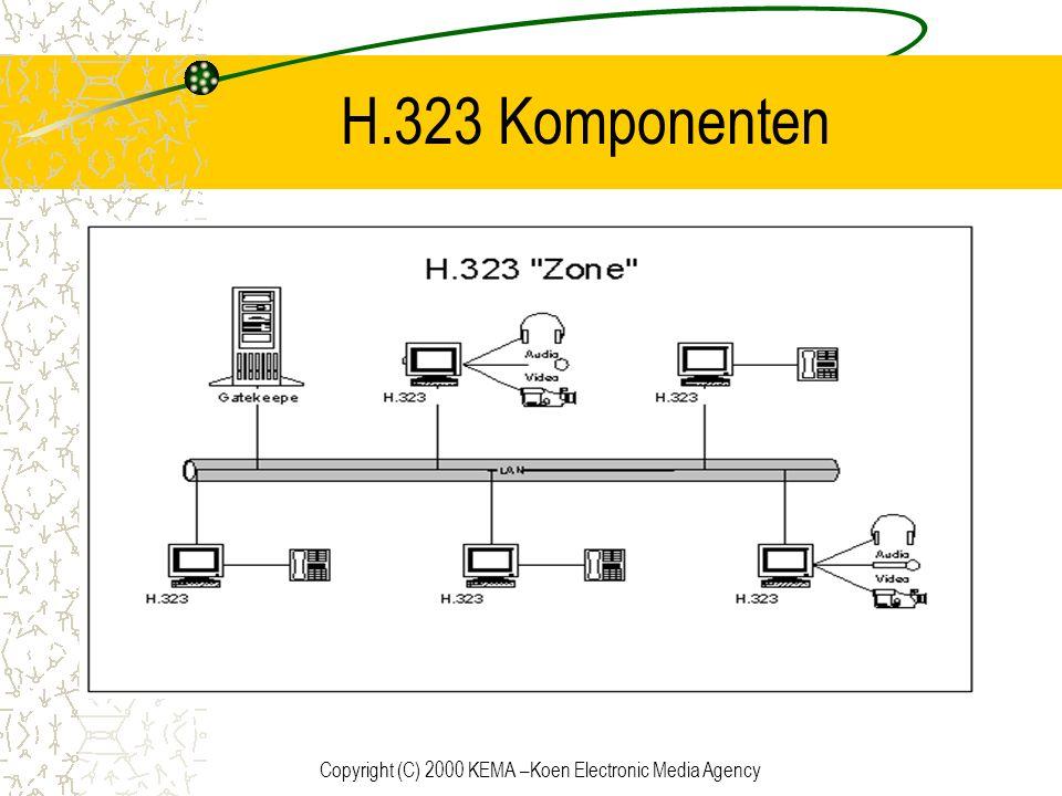 Copyright (C) 2000 KEMA –Koen Electronic Media Agency H.323 Komponenten