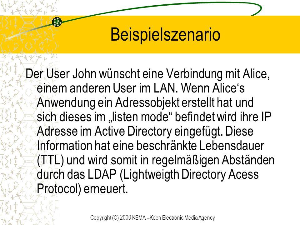Copyright (C) 2000 KEMA –Koen Electronic Media Agency Beispielszenario Der User John wünscht eine Verbindung mit Alice, einem anderen User im LAN. Wen