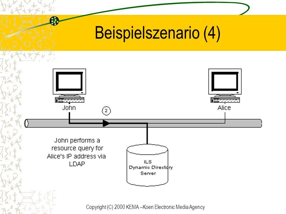 Copyright (C) 2000 KEMA –Koen Electronic Media Agency Beispielszenario (4)