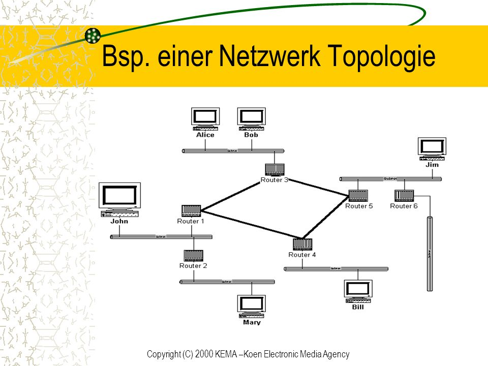 Copyright (C) 2000 KEMA –Koen Electronic Media Agency Bsp. einer Netzwerk Topologie