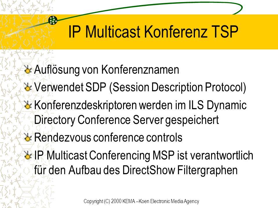 Copyright (C) 2000 KEMA –Koen Electronic Media Agency IP Multicast Konferenz TSP Auflösung von Konferenznamen Verwendet SDP (Session Description Proto