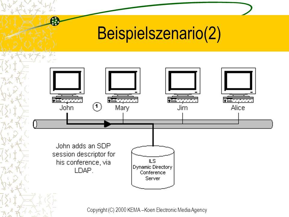 Copyright (C) 2000 KEMA –Koen Electronic Media Agency Beispielszenario(2)