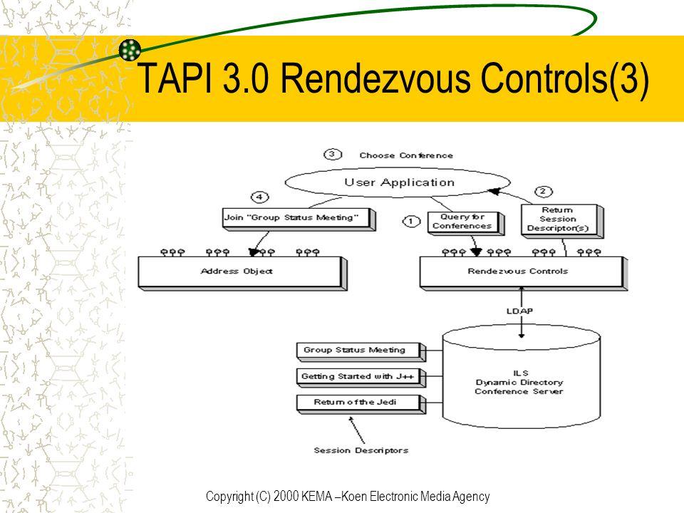 Copyright (C) 2000 KEMA –Koen Electronic Media Agency TAPI 3.0 Rendezvous Controls(3)