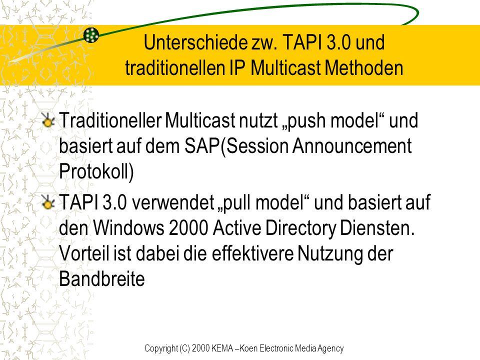 Copyright (C) 2000 KEMA –Koen Electronic Media Agency Unterschiede zw. TAPI 3.0 und traditionellen IP Multicast Methoden Traditioneller Multicast nutz