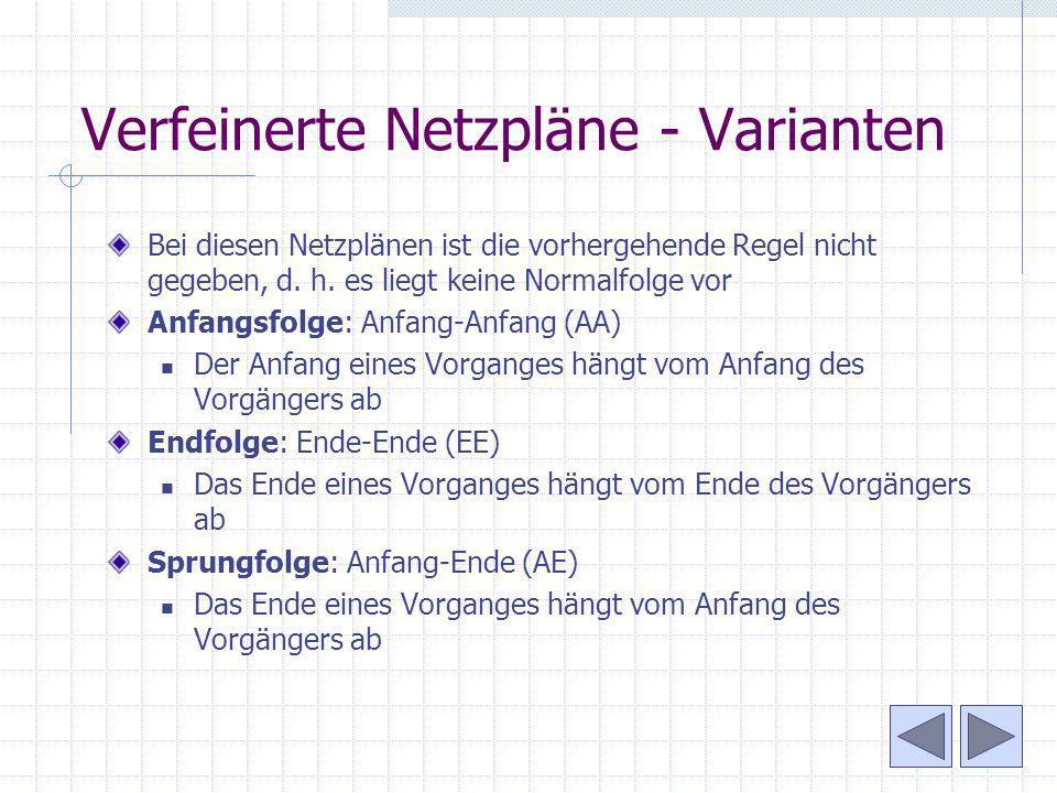 Verfeinerte Netzpläne - Varianten Bei diesen Netzplänen ist die vorhergehende Regel nicht gegeben, d. h. es liegt keine Normalfolge vor Anfangsfolge: