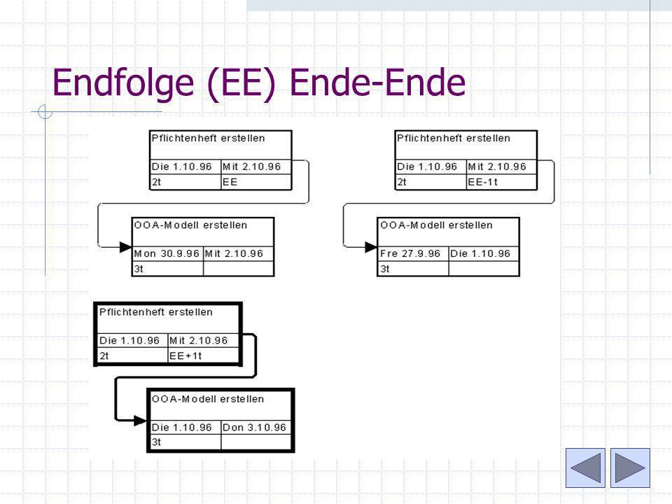 Endfolge (EE) Ende-Ende