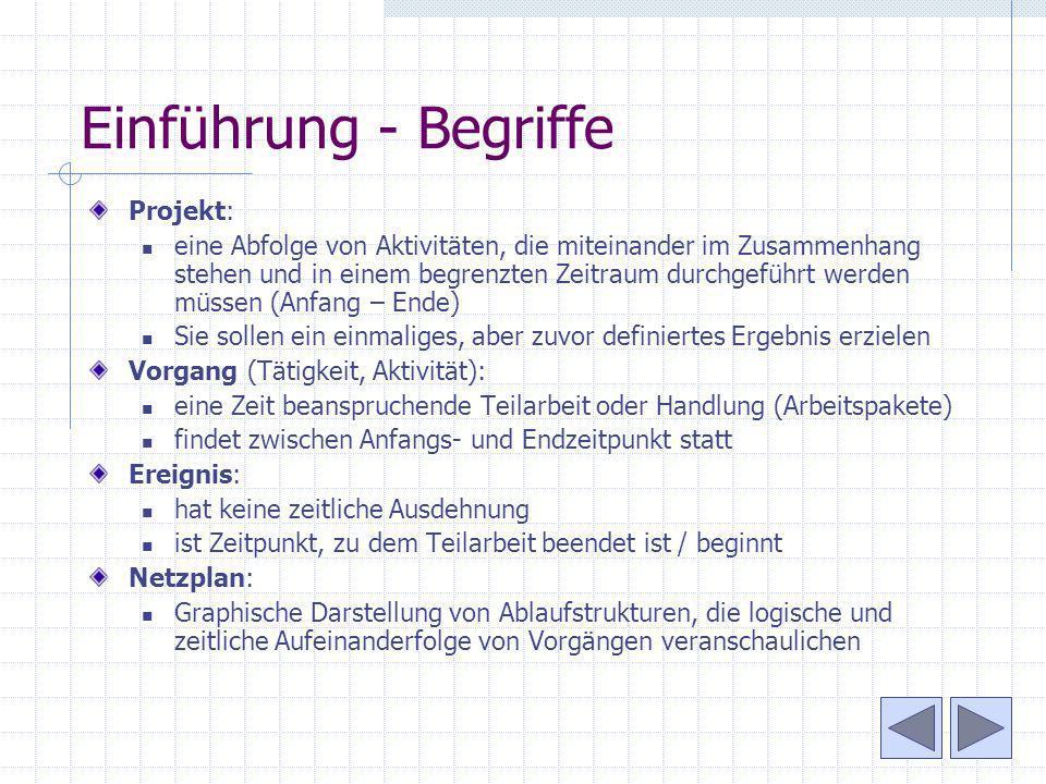 Einführung - Begriffe Projekt: eine Abfolge von Aktivitäten, die miteinander im Zusammenhang stehen und in einem begrenzten Zeitraum durchgeführt werd