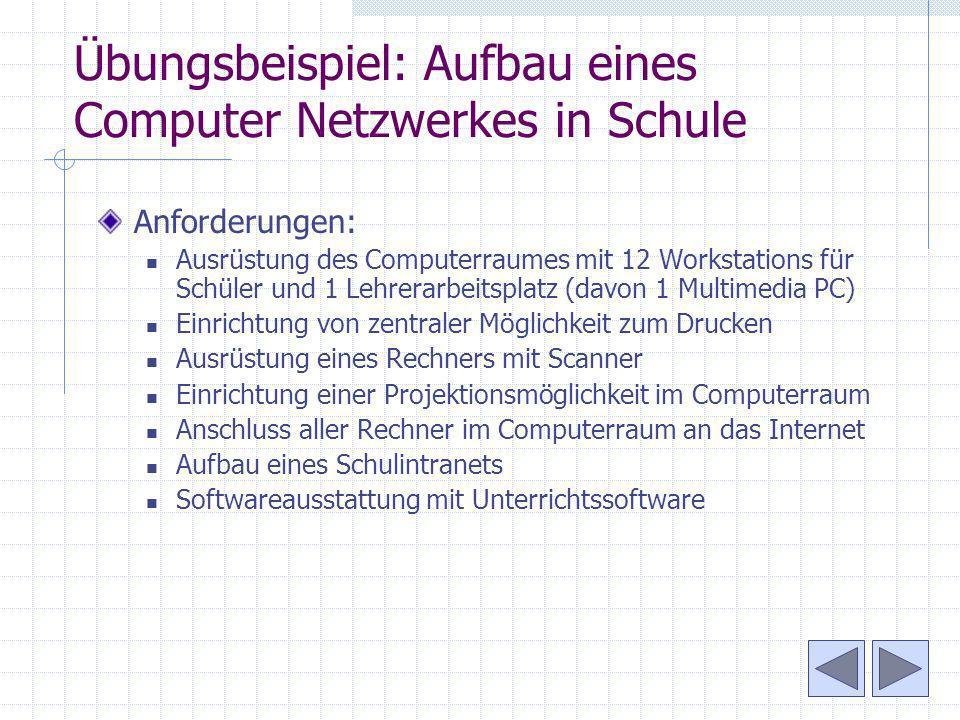 Übungsbeispiel: Aufbau eines Computer Netzwerkes in Schule Anforderungen: Ausrüstung des Computerraumes mit 12 Workstations für Schüler und 1 Lehrerar