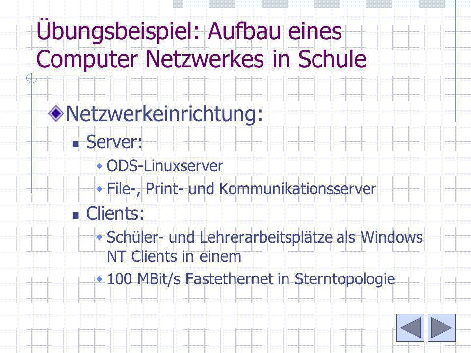 Übungsbeispiel: Aufbau eines Computer Netzwerkes in Schule Netzwerkeinrichtung: Server: ODS-Linuxserver File-, Print- und Kommunikationsserver Clients