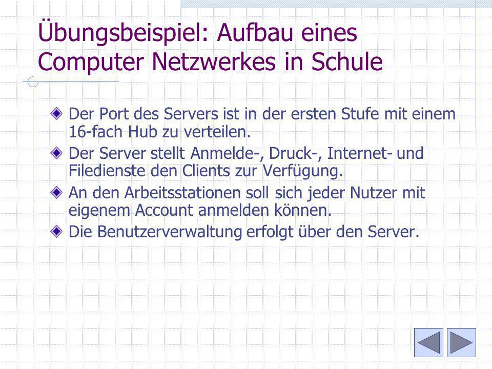 Übungsbeispiel: Aufbau eines Computer Netzwerkes in Schule Der Port des Servers ist in der ersten Stufe mit einem 16-fach Hub zu verteilen. Der Server