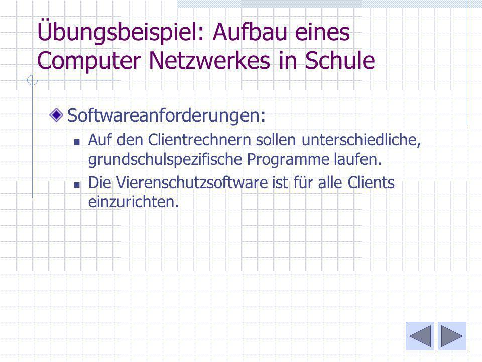 Übungsbeispiel: Aufbau eines Computer Netzwerkes in Schule Softwareanforderungen: Auf den Clientrechnern sollen unterschiedliche, grundschulspezifisch