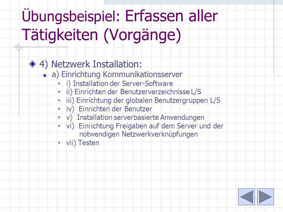 Übungsbeispiel: Erfassen aller Tätigkeiten (Vorgänge) 4) Netzwerk Installation: a) Einrichtung Kommunikationsserver i) Installation der Server-Softwar