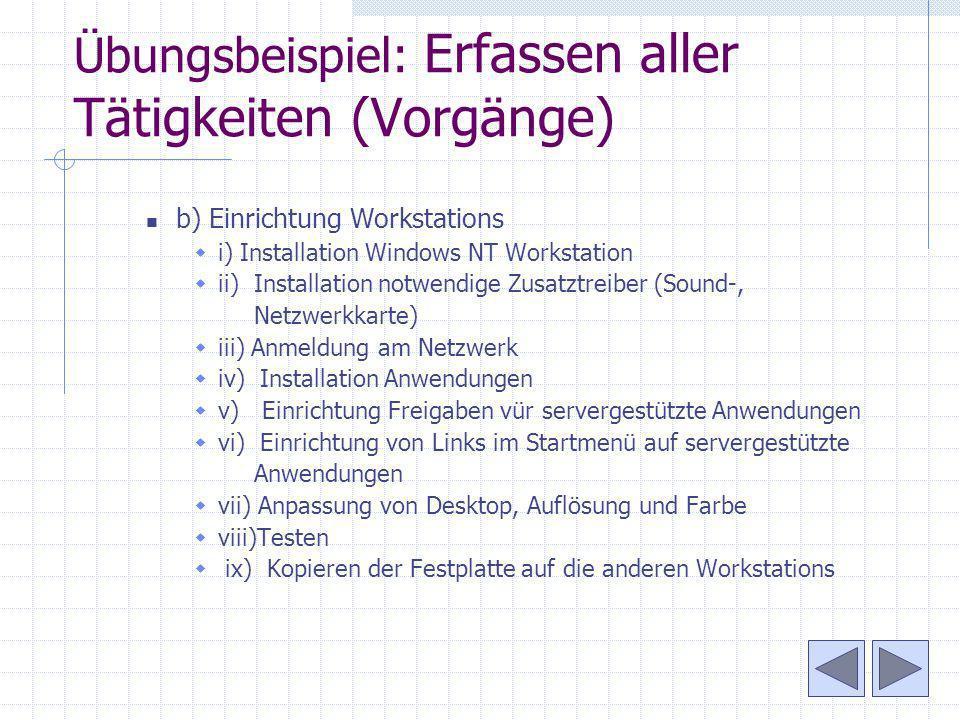 Übungsbeispiel: Erfassen aller Tätigkeiten (Vorgänge) b) Einrichtung Workstations i) Installation Windows NT Workstation ii) Installation notwendige Z