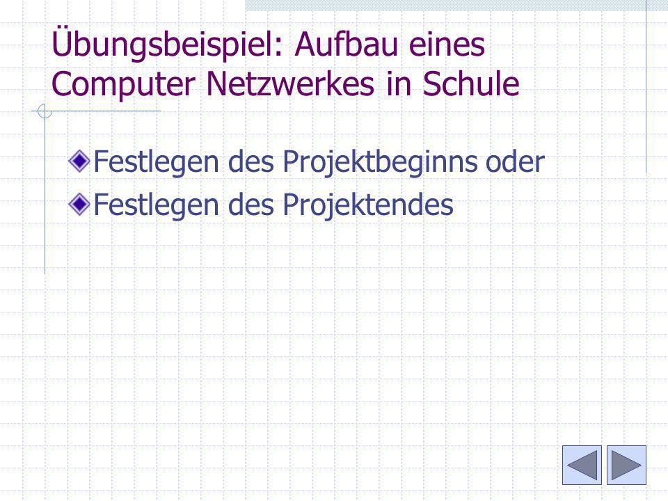 Übungsbeispiel: Aufbau eines Computer Netzwerkes in Schule Festlegen des Projektbeginns oder Festlegen des Projektendes