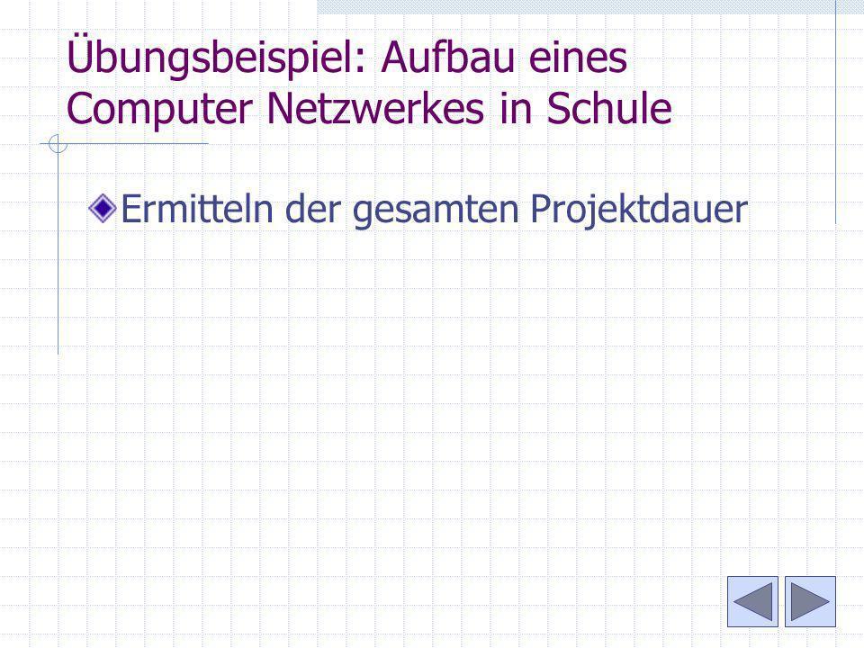 Übungsbeispiel: Aufbau eines Computer Netzwerkes in Schule Ermitteln der gesamten Projektdauer