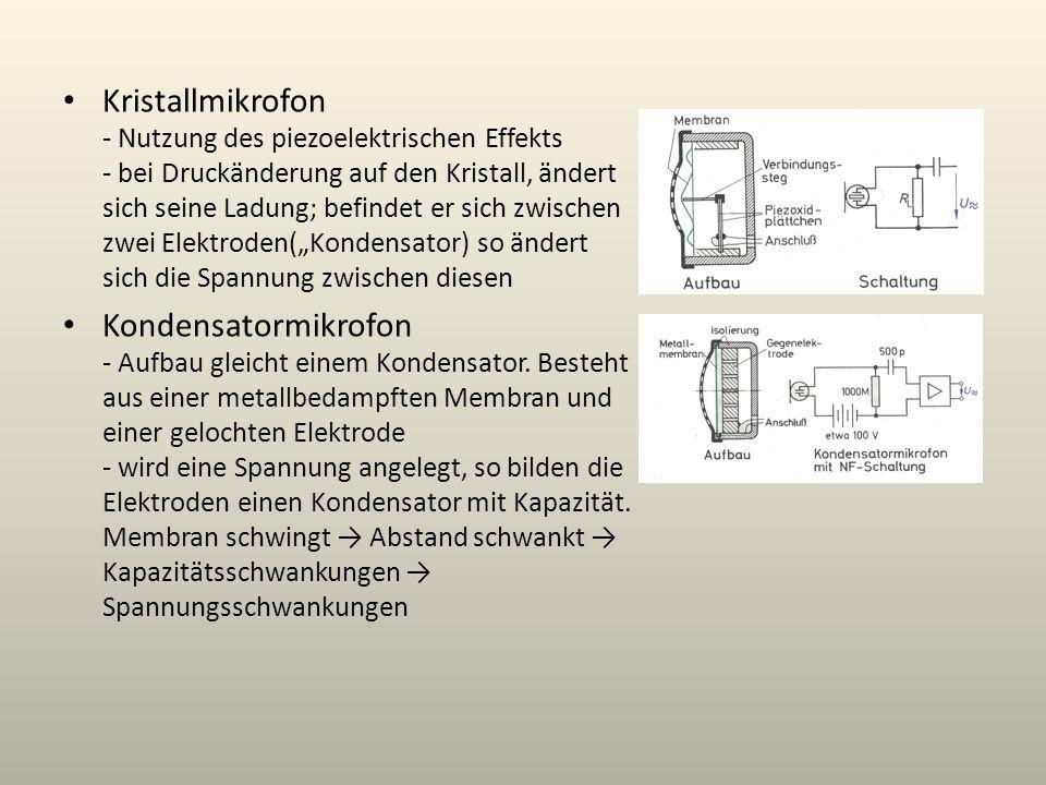 Kristallmikrofon - Nutzung des piezoelektrischen Effekts - bei Druckänderung auf den Kristall, ändert sich seine Ladung; befindet er sich zwischen zwe