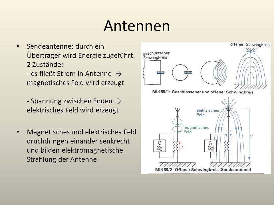 Antennen Sendeantenne: durch ein Übertrager wird Energie zugeführt. 2 Zustände: - es fließt Strom in Antenne magnetisches Feld wird erzeugt - Spannung