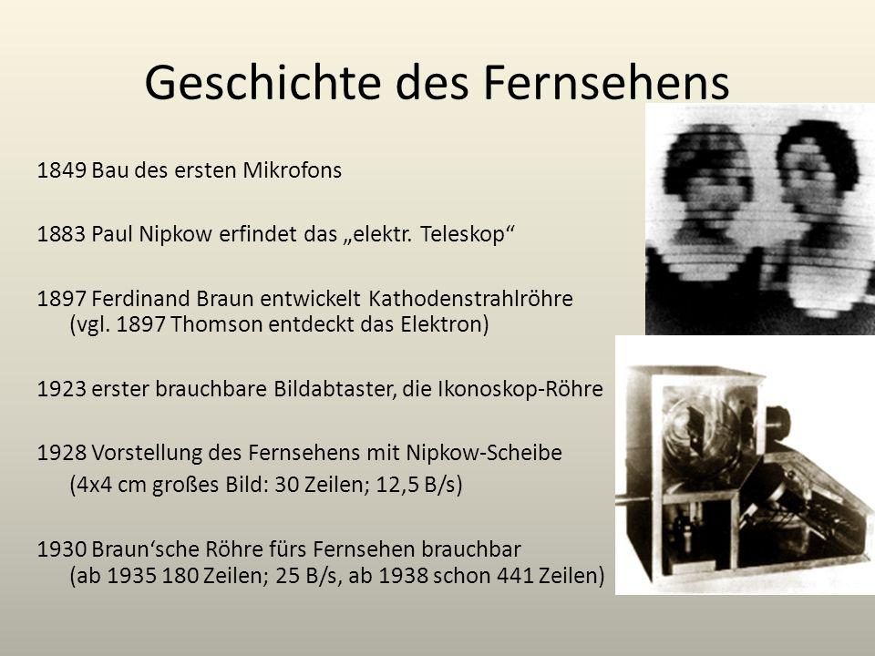 Geschichte des Fernsehens 1849 Bau des ersten Mikrofons 1883 Paul Nipkow erfindet das elektr. Teleskop 1897 Ferdinand Braun entwickelt Kathodenstrahlr