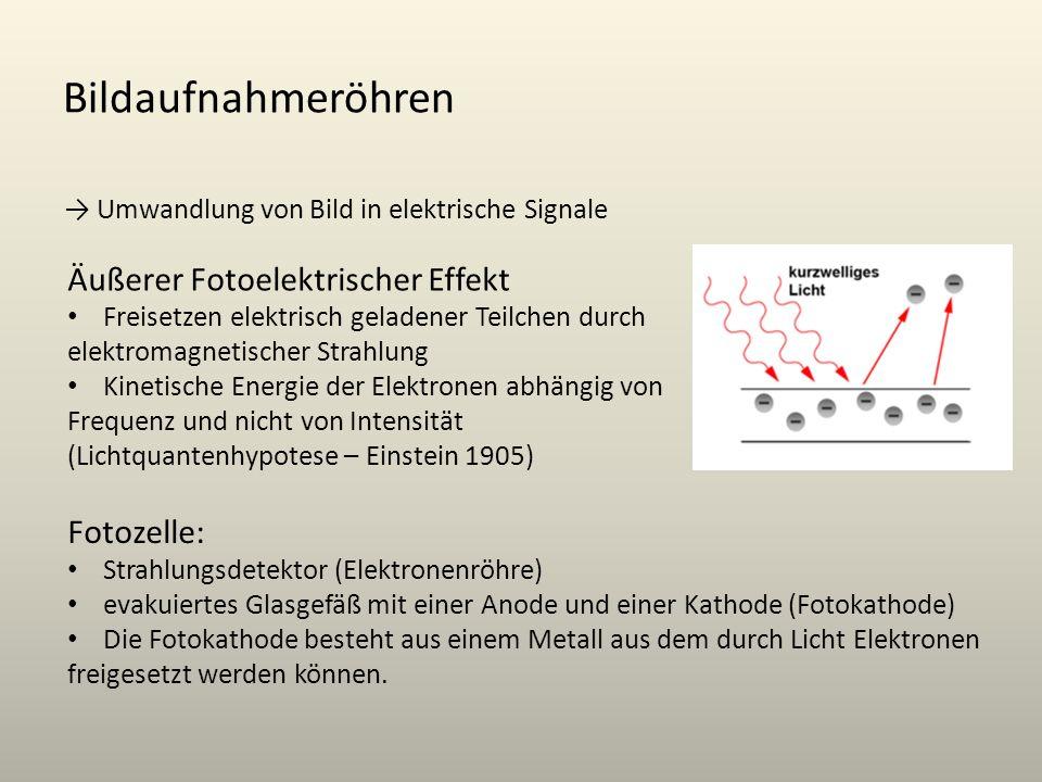 Bildaufnahmeröhren Umwandlung von Bild in elektrische Signale Äußerer Fotoelektrischer Effekt Freisetzen elektrisch geladener Teilchen durch elektroma